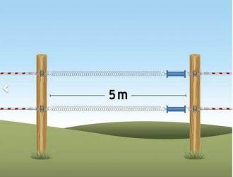 Poarta gard electric cu arc set | Garduri Electrice Animale