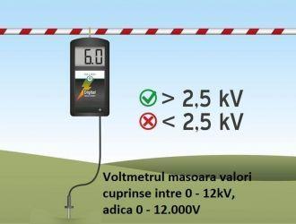 Voltmetru digital pentru gard electric   Garduri Electrice Animale