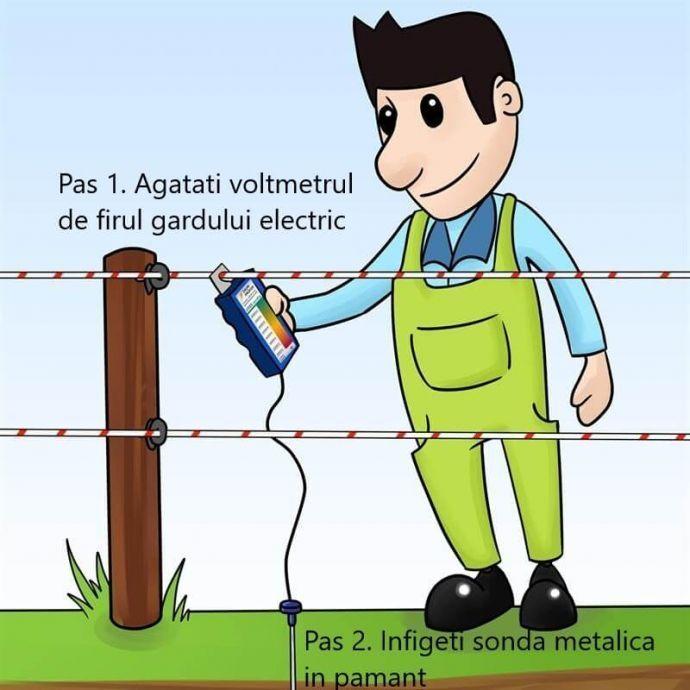 Voltmetru garduri electrice | Garduri Electrice Animale